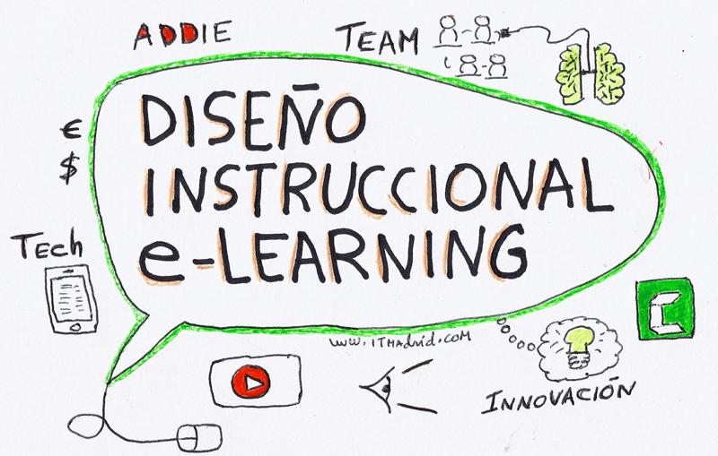 ITMadrid - Qué es el Diseño Instruccional e-Learning