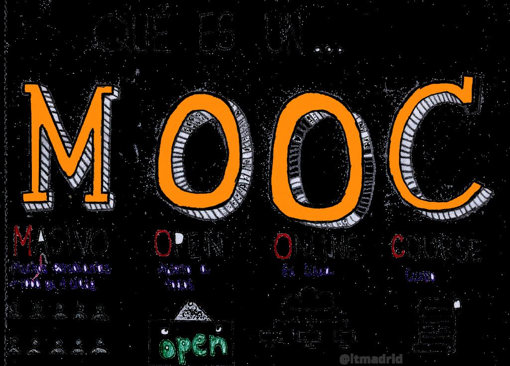 Qué es un MOOC (Gráfico)